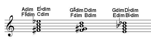 dim*3