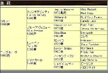 ポルトフィーノ血統表2