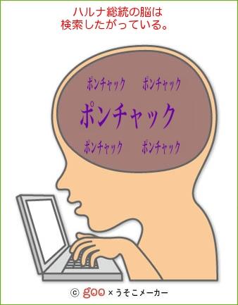 脳内検索メーカー