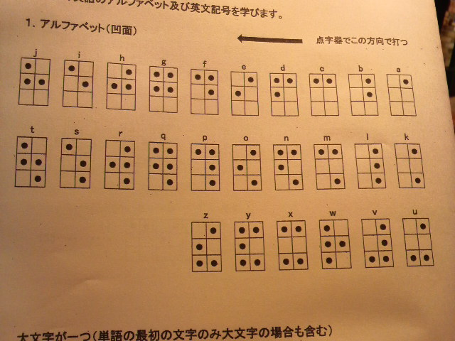 点字のアルファベット