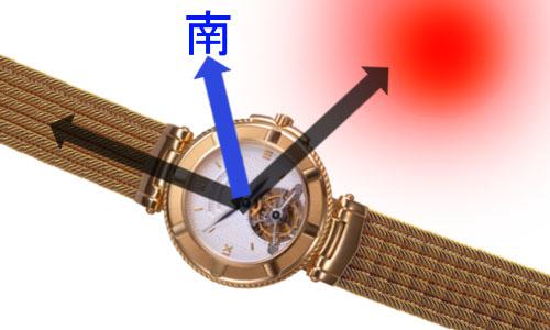 生活の噂・裏技・裏話_腕時計で方角を調べる方法