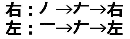 言葉の噂・裏技・裏話_右と左の書き順は違う