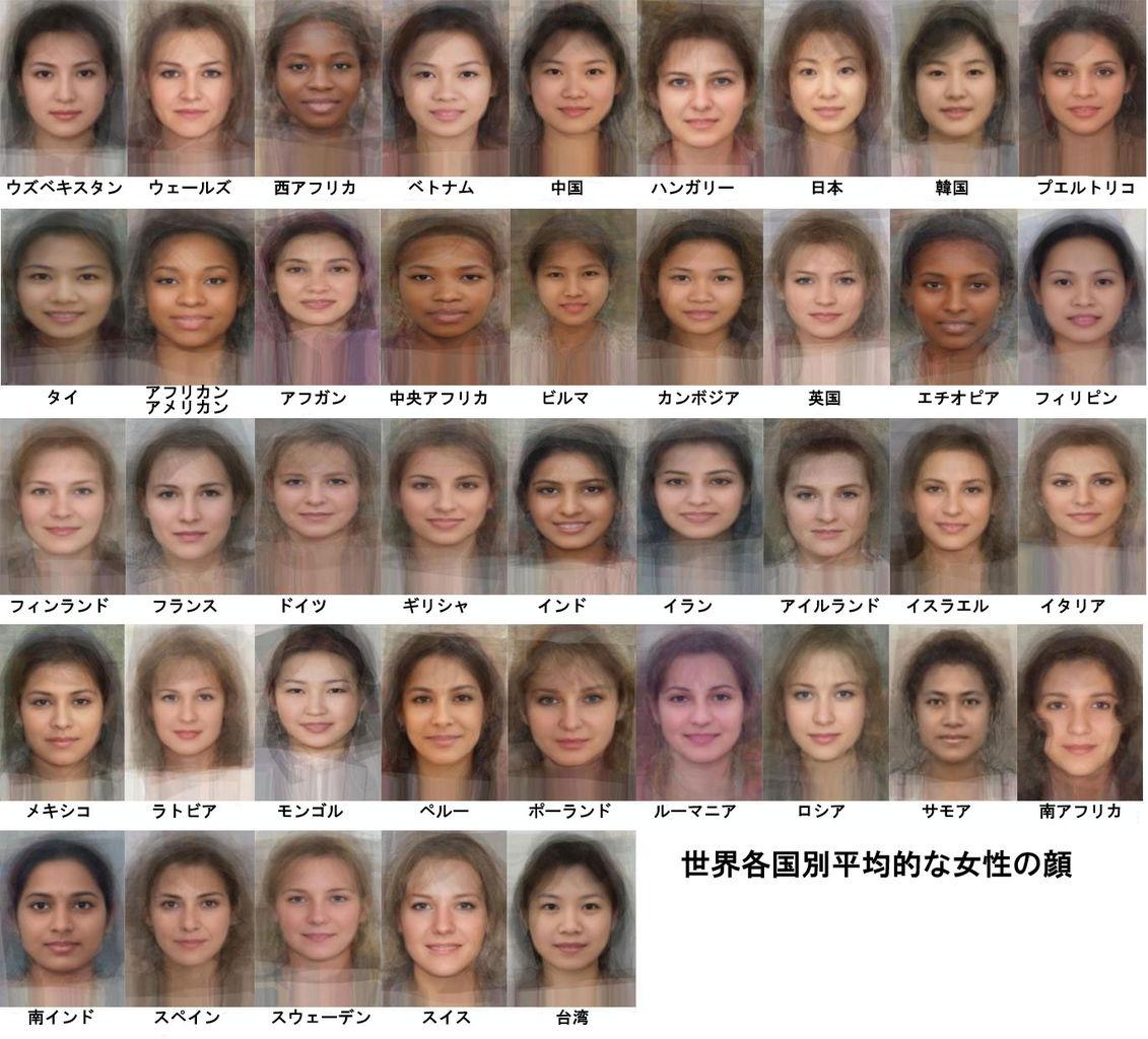 身体の噂・裏技・裏話_世界各国の女性の平均顔