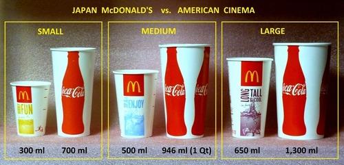 ショップ・レストランの噂・裏技・裏話_日本のLはアメリカのSより少ない