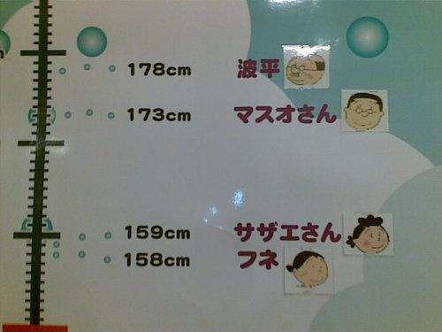 漫画・アニメ・キャラクターの噂・裏技・裏話_波平の身長は178cm