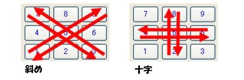 数字の噂・裏技・裏話_電卓に隠された「2220」の法則