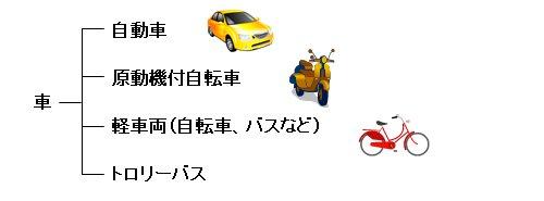 乗り物の噂・裏技・裏話_自転車は法律で車扱い