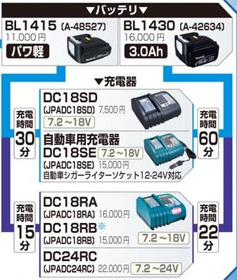 マキタ BL1815とBL1830