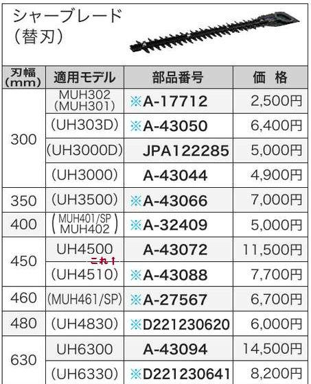マキタ UH4500用シャーブレード