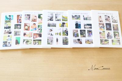 写真データーの管理1