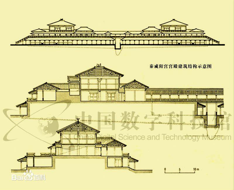 咸陽宮断面図