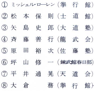 第1回硬式コンタクト空手5.jpg