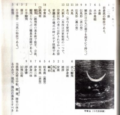 日本伝承武芸流派読本7.jpg