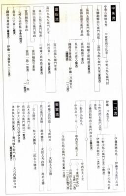 日本伝承武芸流派読本2.jpg