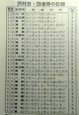 沢村忠27.jpg