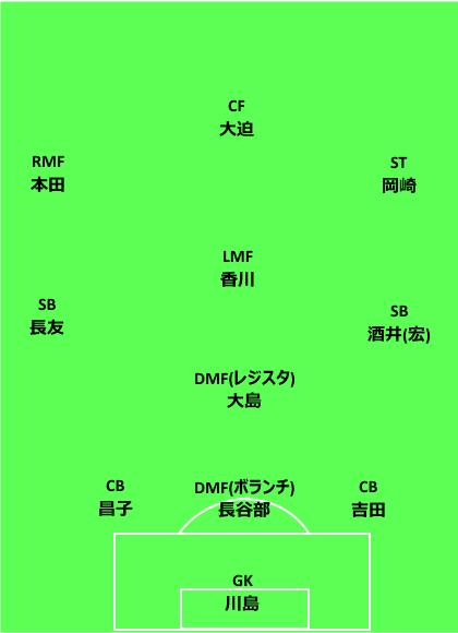 3-4-4(ダイヤモンド)