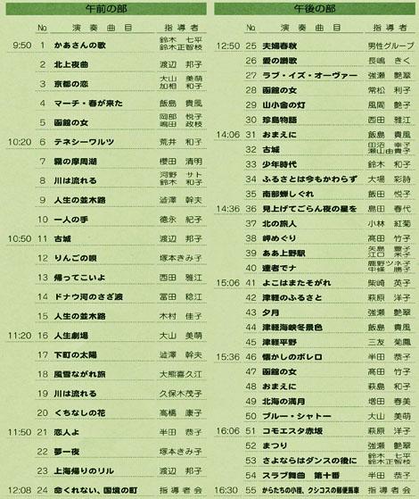 第32回埼玉県東部地区大会プログラム