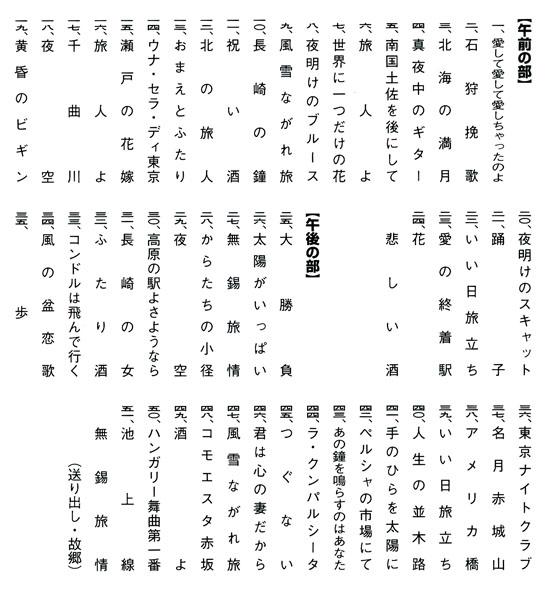 第33回埼玉県東部地区大会プログラム