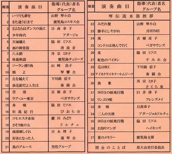 第12回鹿児島県大会プログラム