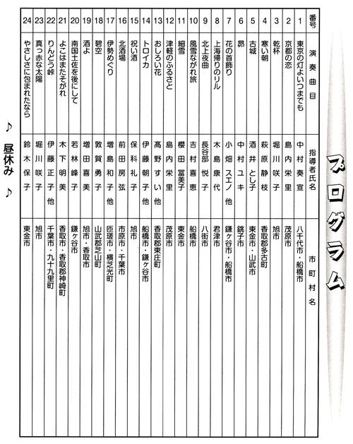第30回千葉県大会プログラム1