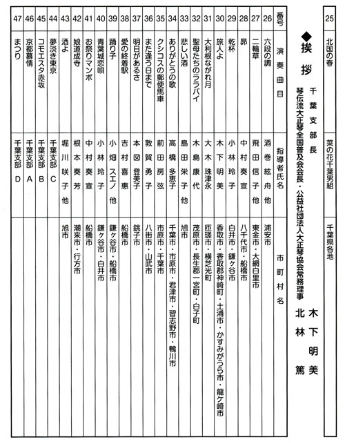 第30回千葉県大会プログラム2