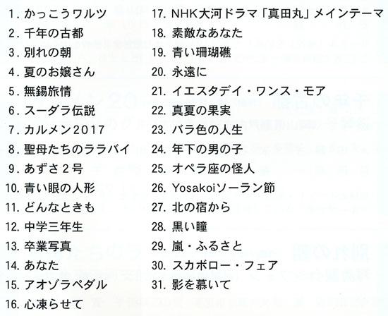 第30回琴伝流コンサートin京都プログラム