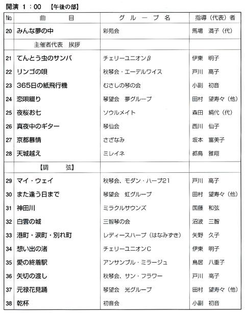琴伝流大正琴第31回東京大会プログラム2