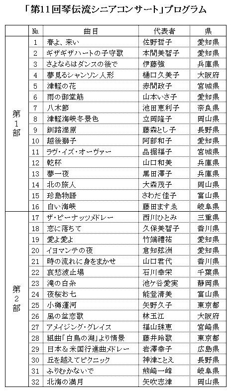 第11回琴伝流シニアコンサート出演グループ