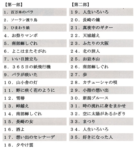 琴伝流大正琴第28回新潟県大会プログラム