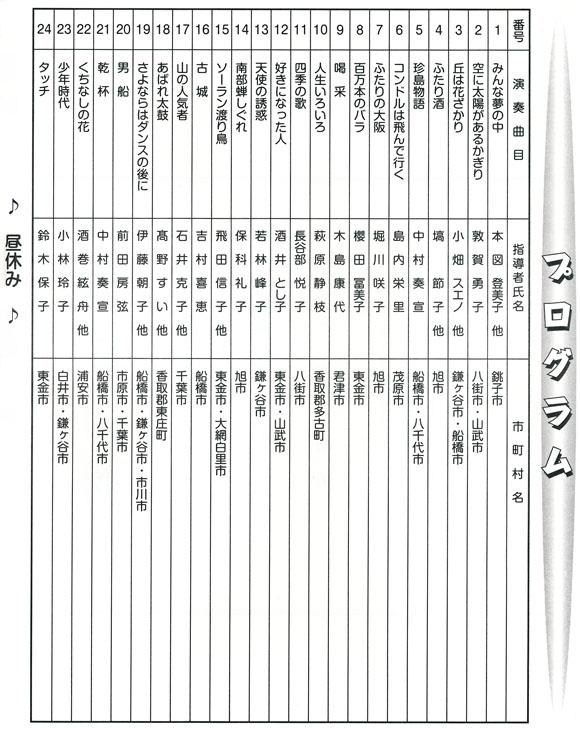 琴伝流大正琴第31回千葉県大会プログラム1