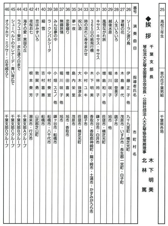 琴伝流大正琴第31回千葉県大会プログラム2