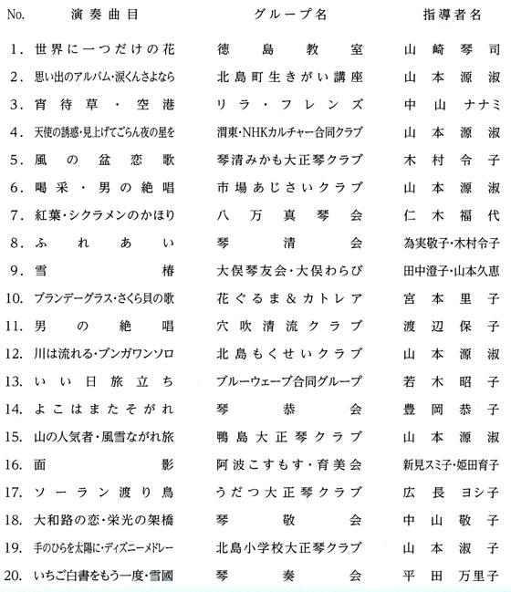 琴伝流大正琴第20回徳島県大会プログラム1