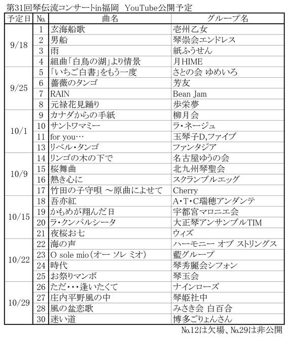 第31回琴伝流コンサートin福岡YouTube公開予定表