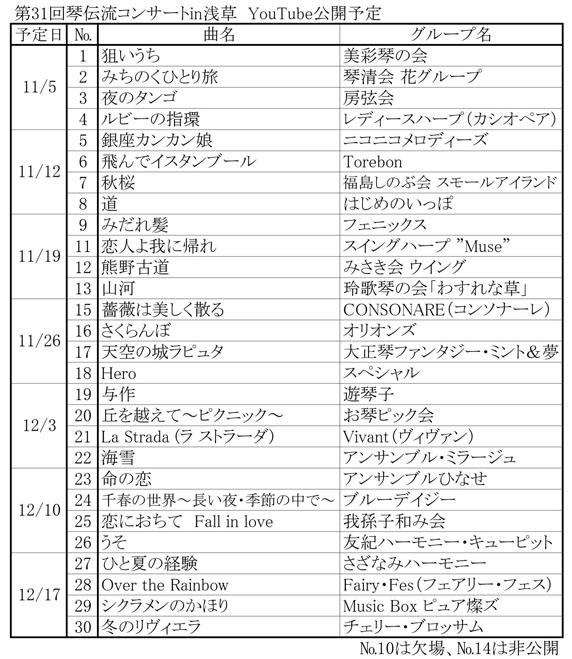 第31回琴伝流コンサートin浅草YouTube公開予定表