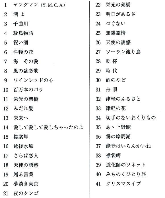 琴伝流大正琴第16回香川県大会プログラム
