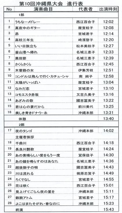 琴伝流大正琴第10回沖縄県大会プログラム