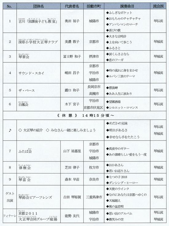 第7回大正琴の祭典in城陽プログラム