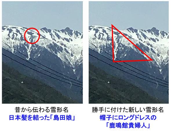 駒ヶ岳の雪形