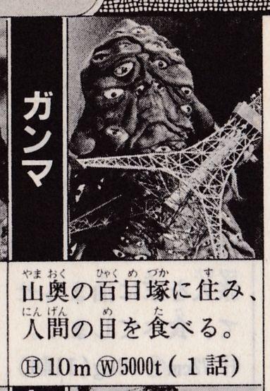 昭和60年度版全怪獣怪人大百科 ガンマ