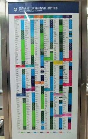 王府井駅の乗車料金表1