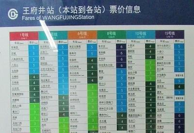 王府井駅の乗車料金表2
