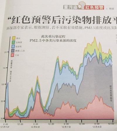『新京報』(2015年12月10日付)