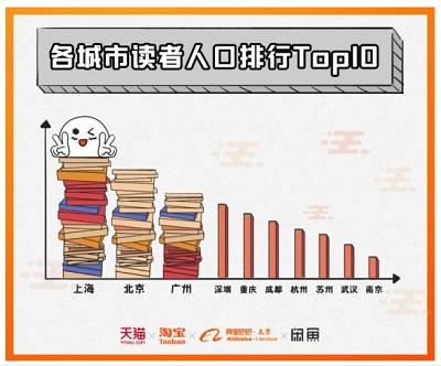「2018年中国人読書レポート」_2