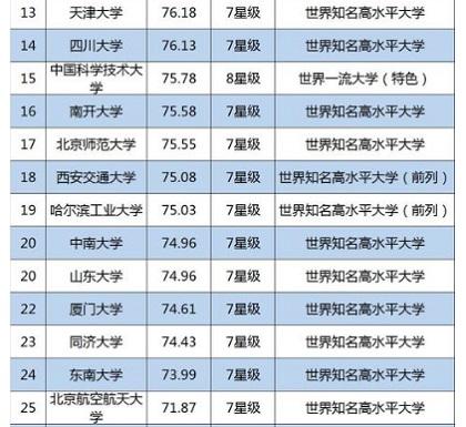 中国大学ランキング100(うち55)_2