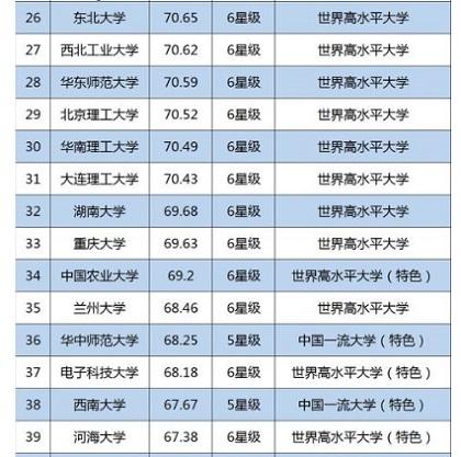 中国大学ランキング100(うち55)_3