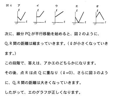 中学生の数学の高校入試問題(公立高校入試によく出る関数の問題)