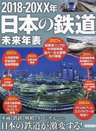 日本の鉄道未来年表