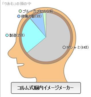 りあむの脳内