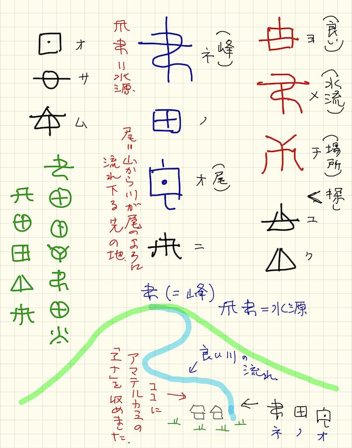 ヲシテ」ひとり学会 ☆ Yama.Mikiさん のヲシテ学習日記