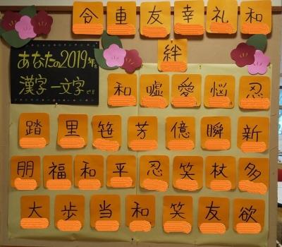 2019今年の漢字
